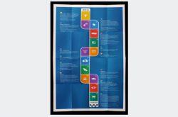 Infográfico-A-jornada-de-uma-marca-de-sucesso-WeDoLogos-Smartalk