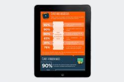infográfico-Curiosidades-sobre-cores-para-design-de-marcas-WeDoLogos